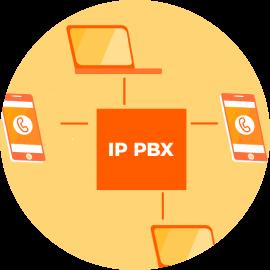 Central de comunicación IP PBX